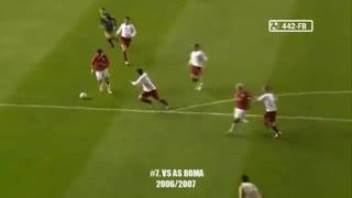 10 گل برتر کریستیانو رونالدو در مرحله یکچهارم نهایی لیگ قهرمانان اروپا