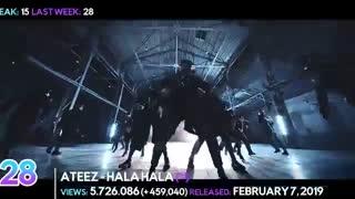 40 موزیک ویدیو پربازدید kpop در سال 2019