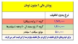 نرخ حق بیمه شخص ثالث 98 بیمه ایران تهرانپاس ابراهیمی