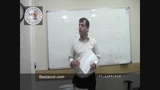آموزش ثبت تاریخ سند حسابداری