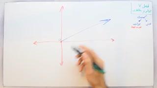 ریاضی 7 - فصل 8 - بخش 1 : معرفی بردار و نحوه نوشتن مختصات