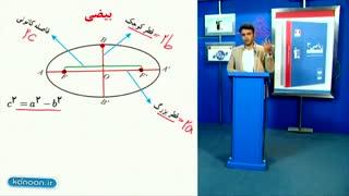 ریاضی دوازدهم تجربی تدریس کامل هندسه آشنایی با مقاطع مخروطی