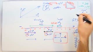 ریاضی 7 - فصل 8 - بخش 2 : برآیند بردار ها