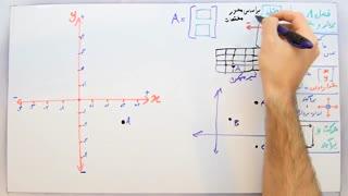 .ریاضی 7 - فصل 8 - بخش 3 : کار با محور مختصات و راستای x و y