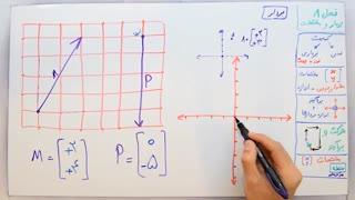 ریاضی 7 - فصل 8 - بخش 4 : مختصات بردار ها