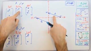 ریاضی 7 - فصل 8 - بخش 5 : جمع متناظر