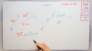 ریاضی 8 - فصل 6 - بخش 2 : شکل های هم نهشت