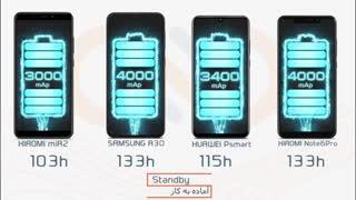 مقایسه گوشی های Xiaomi miA2, Huawei P smart,Samsung A30 و Xiaomi Note6 Pro
