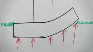 برش پانچ و یکطرفه در فونداسیون|پک محاسبات سازه بتنی و فونداسیون 2800