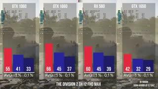رقابت بین کارت گرافیک های GTX 1650 vs 1060 vs 1660 vs rx580 در 9 بازی!