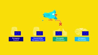 Is the EU Democratic? Does Your Vote Matter?