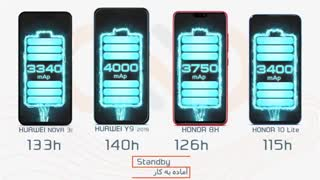 مقایسه گوشی های Huawei nova 3i, Huawei y9, Honor 8x و Honor 10 lite