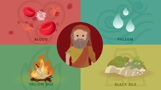 تاریخ علم,؛ پزشکی در دنیای کهن و قرون وسطی