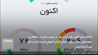 آلودگی هوای اصفهان در مرز بحران
