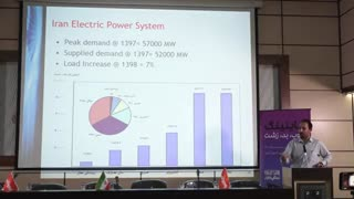 شبکه برق ایران تحت فشار ماینینگ