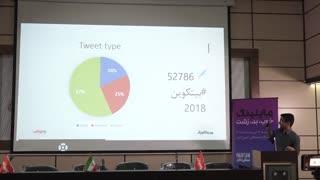 ایرانیها در توییتر در مورد بیتکوین چه گفتهاند؟