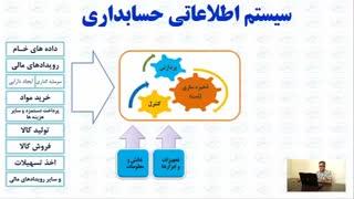 سیستم اطلاعاتی حسابداری