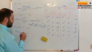آموزش فیزیک سال دهم - فصل اول
