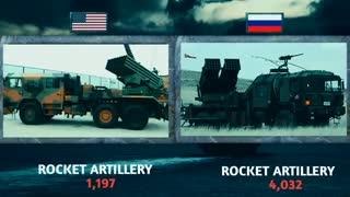 مقایسه قدرت ارتش روسیه در مقابل آمریکا (2019)