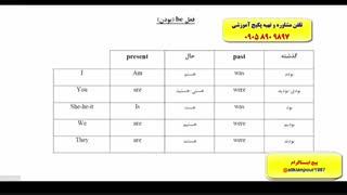کدینگ لغات کتاب 504 و 1100 با استاد 10 زبانه استاد علی کیانپور