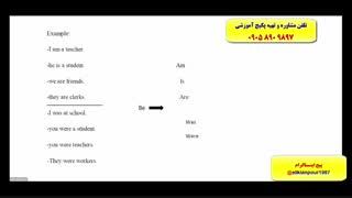 آموزش آزمون های تافل و آیلتس (با استاد 10 زبانه علی کیانپور)100% تضمینی