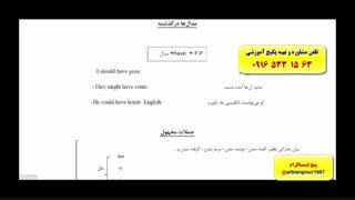 آموزش 100 % تضمینی زبان انگلیسی با استاد 10 زبانه علی کیانپور مرد 10 زبانه