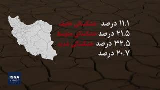 وضعیت خشکسالی ایران در یک دهه اخیر