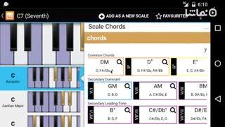 Piano Chord, Scale, Progression Companion