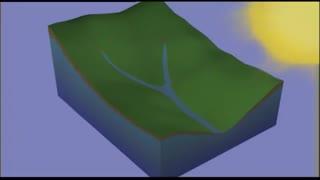 رودخانه ها چگونه کار میکنند؟ حکمرانی آب های زیرزمینی!