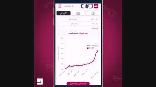 معرفی امکان اطلاعات بازار مسکن در سامانه کیلید