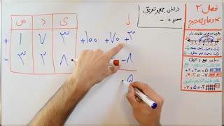 ریاضی 7 - فصل 2 - بخش 3 : گسترده کردن و نکات جمع و تفریق